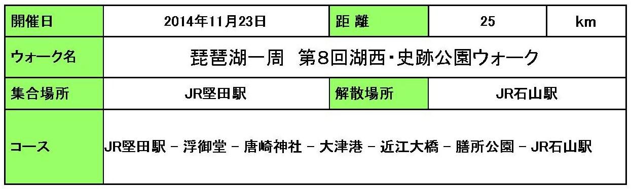 琵琶湖ウォーク.jpg